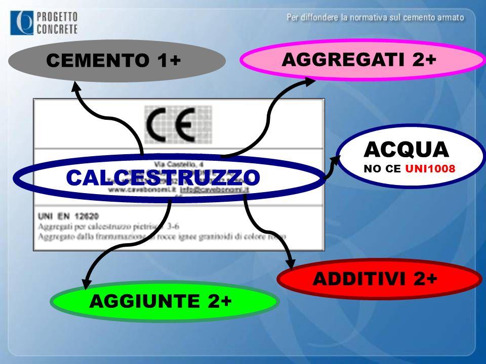 CEMENTO 1+ ACQUA NO CE UNI1008 ADDITIVI 2+ AGGIUNTE 2+ AGGREGATI 2+ CALCESTRUZZO