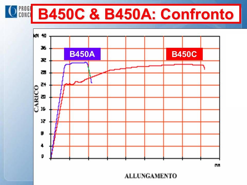 B450C & B450A: Confronto B450C B450A