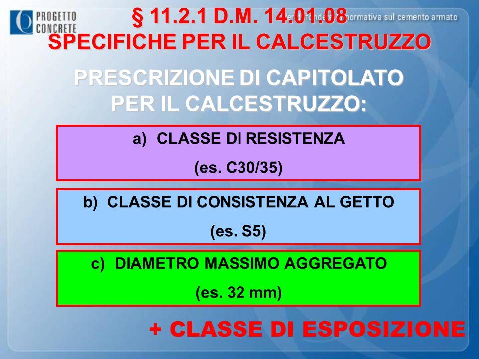 PRESCRIZIONE DI CAPITOLATO PER IL CALCESTRUZZO: b)CLASSE DI CONSISTENZA AL GETTO (es. S5) a)CLASSE DI RESISTENZA (es. C30/35) c)DIAMETRO MASSIMO AGGRE