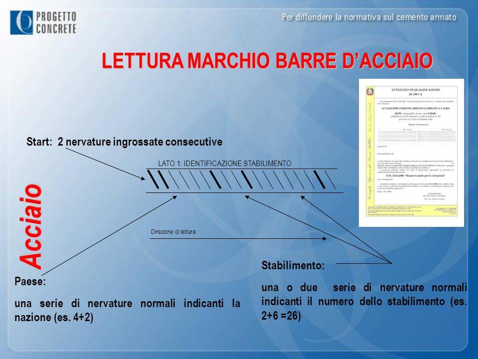 Acciaio LETTURA MARCHIO BARRE DACCIAIO Direzione di lettura LATO 1: IDENTIFICAZIONE STABILIMENTO Start: 2 nervature ingrossate consecutive Paese: una