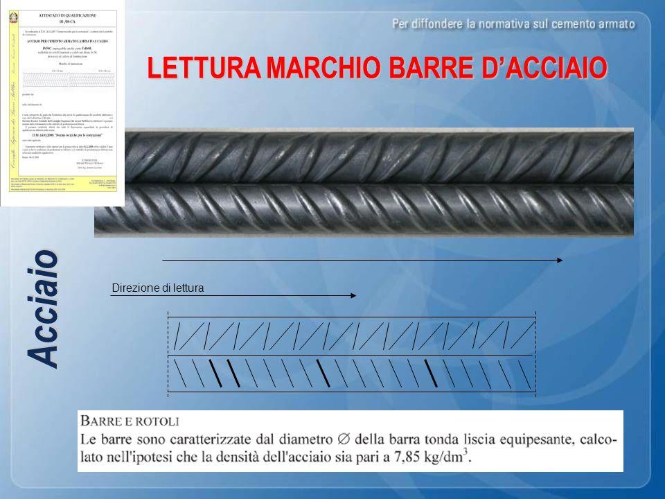 Acciaio LETTURA MARCHIO BARRE DACCIAIO Direzione di lettura
