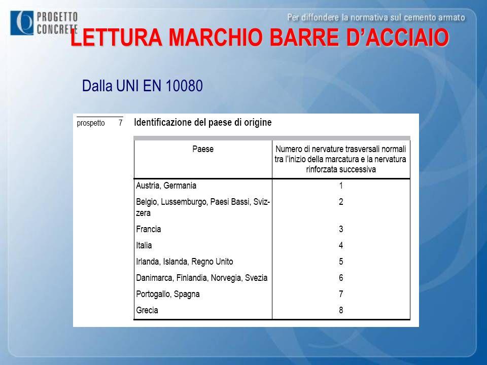 LETTURA MARCHIO BARRE DACCIAIO Dalla UNI EN 10080