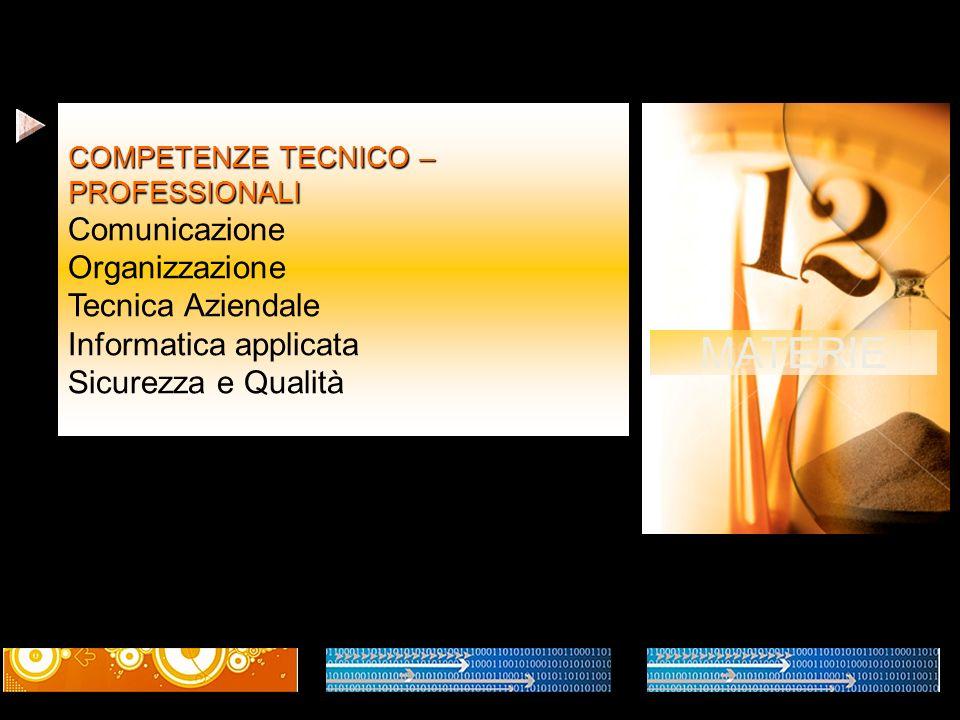 MATERIE COMPETENZE DI BASE COMPETENZE DI BASE Italiano Inglese Storia / Geografia Economia / Diritto Matematica Scienze Informatica FLESSIBILITA FLESS