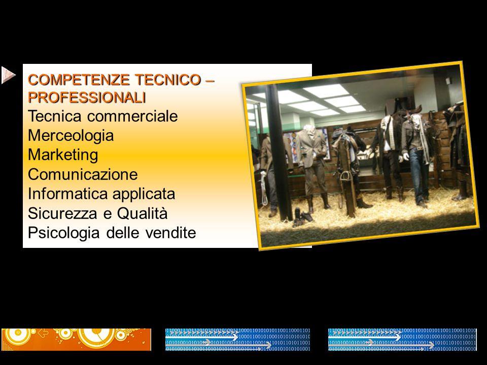 COMPETENZE DI BASE COMPETENZE DI BASE Italiano Inglese Storia / Geografia Economia / Diritto Matematica Scienze Informatica FLESSIBILITA FLESSIBILITA