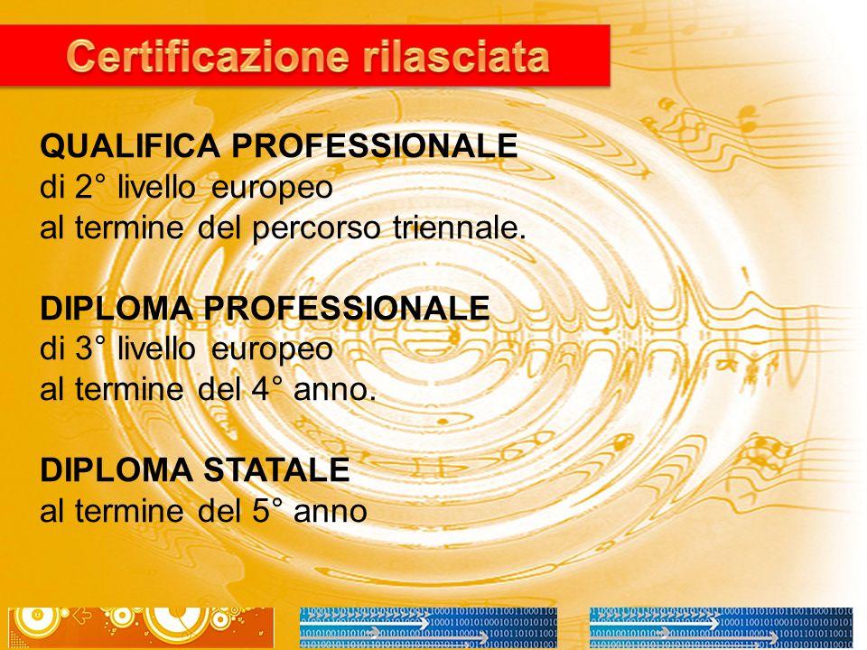 COMPETENZE TECNICO – PROFESSIONALI Gestione amministrativa Merceologia Comunicazione Tecnica Bar Tecnica Sala Sicurezza e Qualità