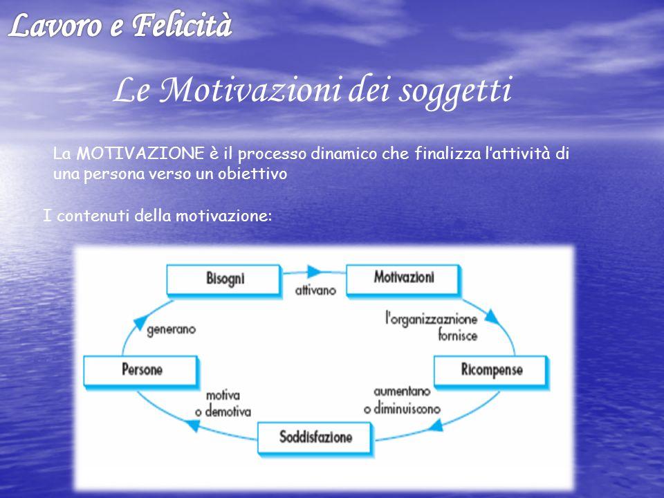 Le Motivazioni dei soggetti La MOTIVAZIONE è il processo dinamico che finalizza lattività di una persona verso un obiettivo I contenuti della motivazione: