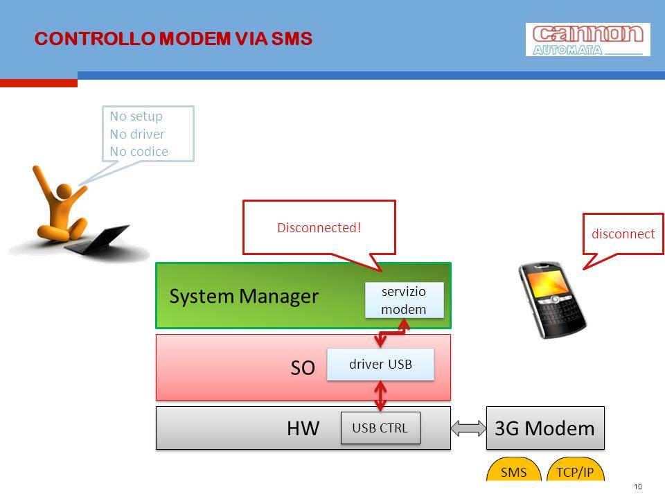 HW CONTROLLO MODEM VIA SMS 10 SO driver USB System Manager USB CTRL servizio modem SMS TCP/IP 3G Modem No setup No driver No codice Connected! Modem c