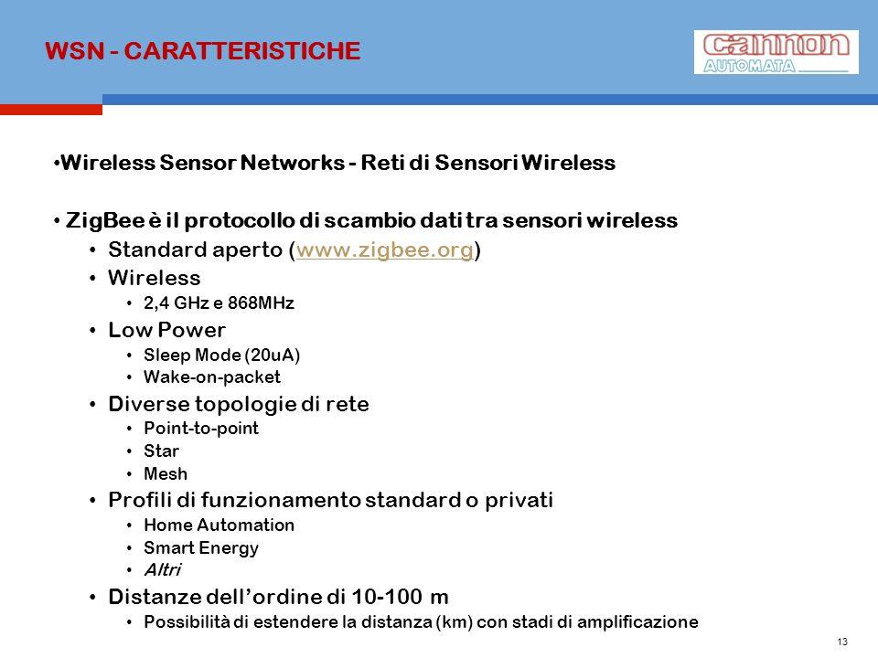 WSN - CARATTERISTICHE Wireless Sensor Networks - Reti di Sensori Wireless ZigBee è il protocollo di scambio dati tra sensori wireless Standard aperto