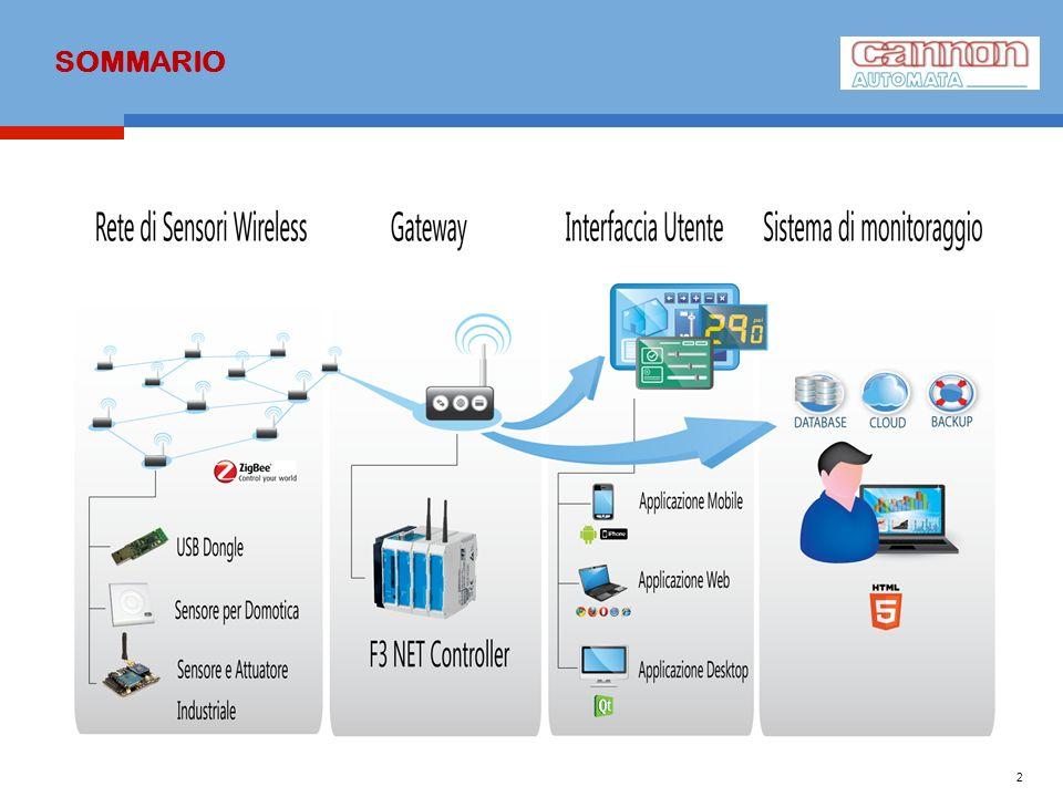 WSN - CARATTERISTICHE Wireless Sensor Networks - Reti di Sensori Wireless ZigBee è il protocollo di scambio dati tra sensori wireless Standard aperto (www.zigbee.org)www.zigbee.org Wireless 2,4 GHz e 868MHz Low Power Sleep Mode (20uA) Wake-on-packet Diverse topologie di rete Point-to-point Star Mesh Profili di funzionamento standard o privati Home Automation Smart Energy Altri Distanze dellordine di 10-100 m Possibilità di estendere la distanza (km) con stadi di amplificazione 13