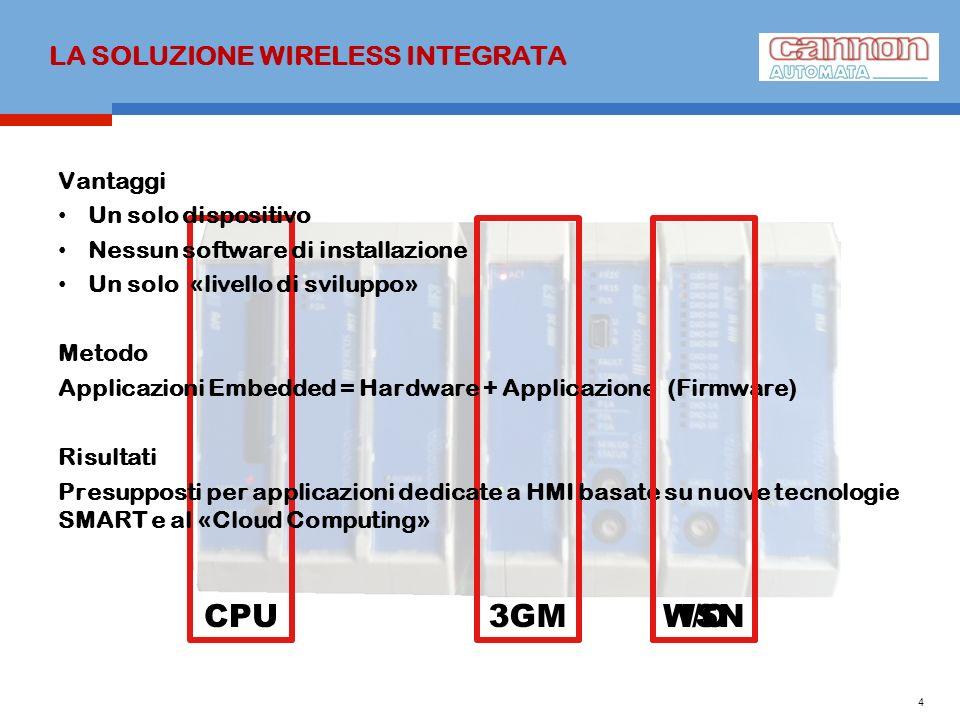 LA SOLUZIONE WIRELESS INTEGRATA 4 CPU3GMI/O Vantaggi Un solo dispositivo Nessun software di installazione Un solo «livello di sviluppo» Metodo Applica