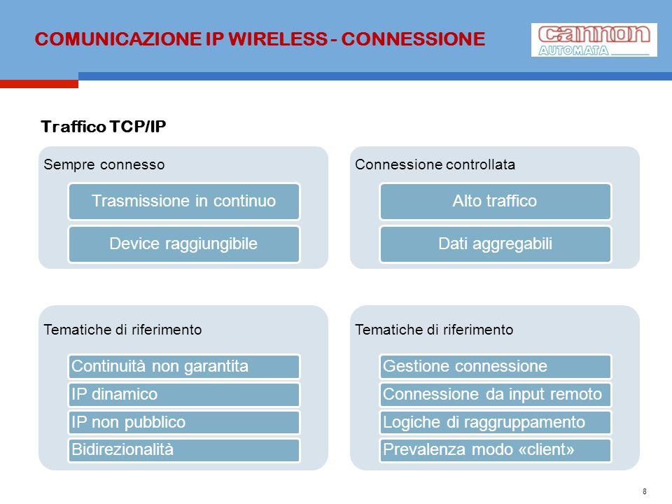 COMUNICAZIONE IP WIRELESS - CONNESSIONE Traffico TCP/IP 8 Sempre connesso Trasmissione in continuoDevice raggiungibile Connessione controllata Alto tr