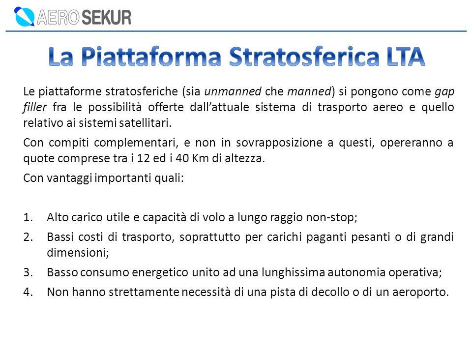 Le piattaforme stratosferiche (sia unmanned che manned) si pongono come gap filler fra le possibilità offerte dallattuale sistema di trasporto aereo e