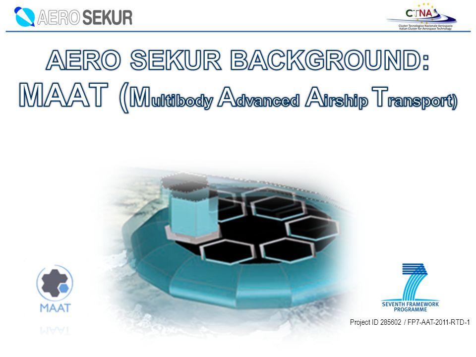 Project ID 285602 / FP7-AAT-2011-RTD-1
