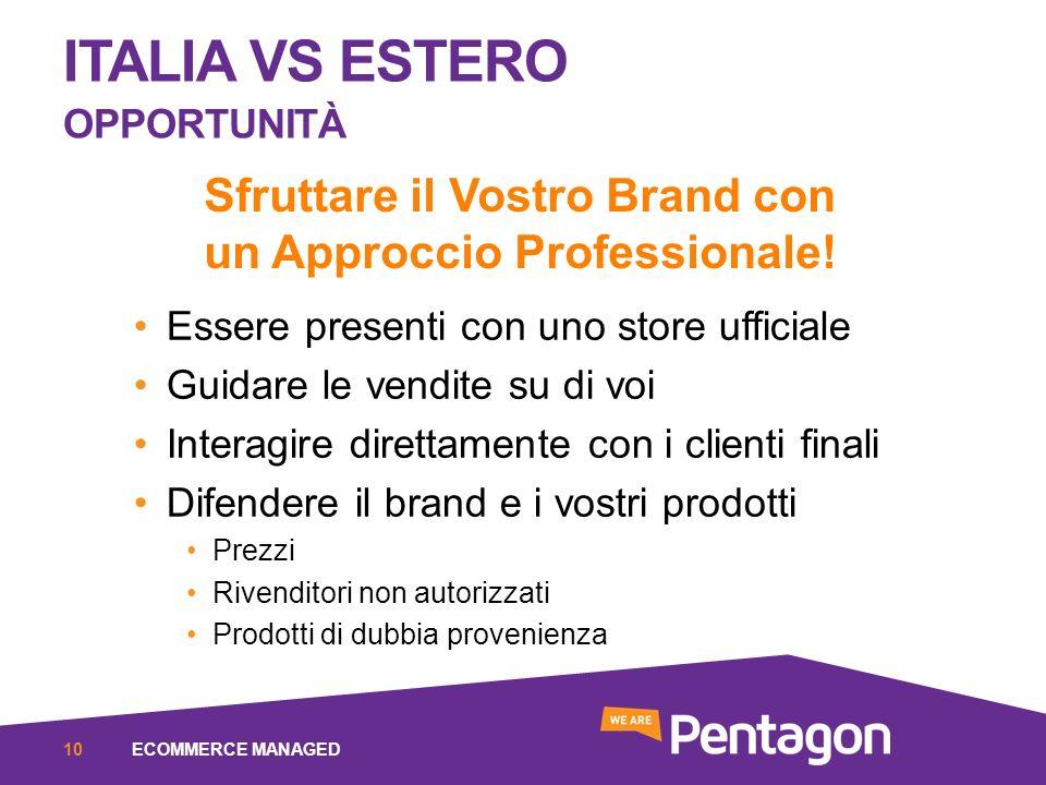 ITALIA VS ESTERO OPPORTUNITÀ Essere presenti con uno store ufficiale Guidare le vendite su di voi Interagire direttamente con i clienti finali Difende