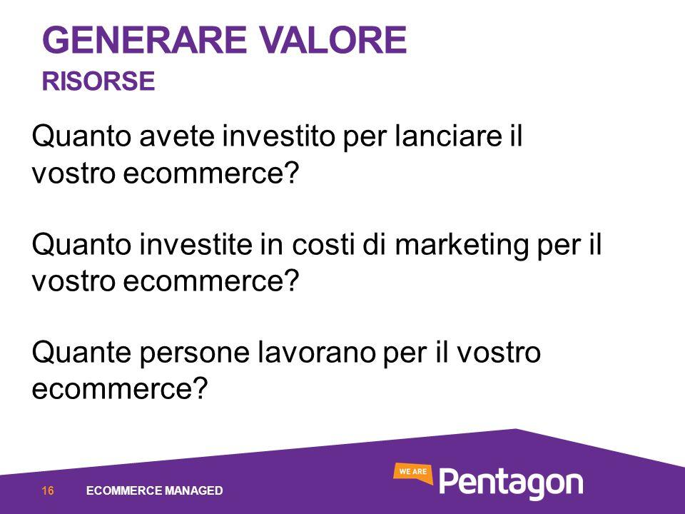 GENERARE VALORE RISORSE ECOMMERCE MANAGED16 Quanto avete investito per lanciare il vostro ecommerce? Quanto investite in costi di marketing per il vos
