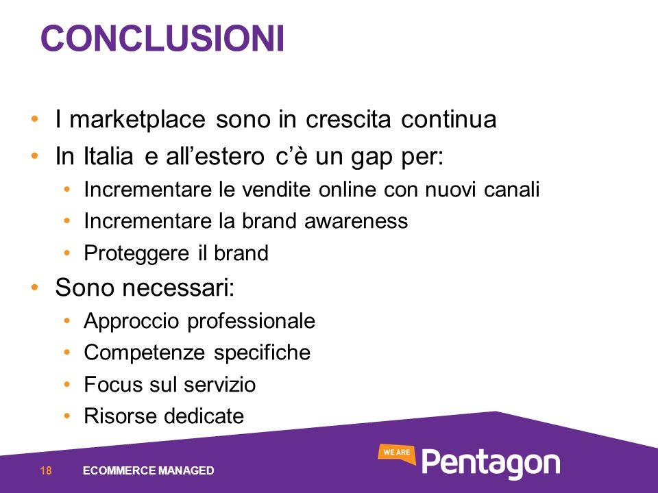 CONCLUSIONI ECOMMERCE MANAGED18 I marketplace sono in crescita continua In Italia e allestero cè un gap per: Incrementare le vendite online con nuovi