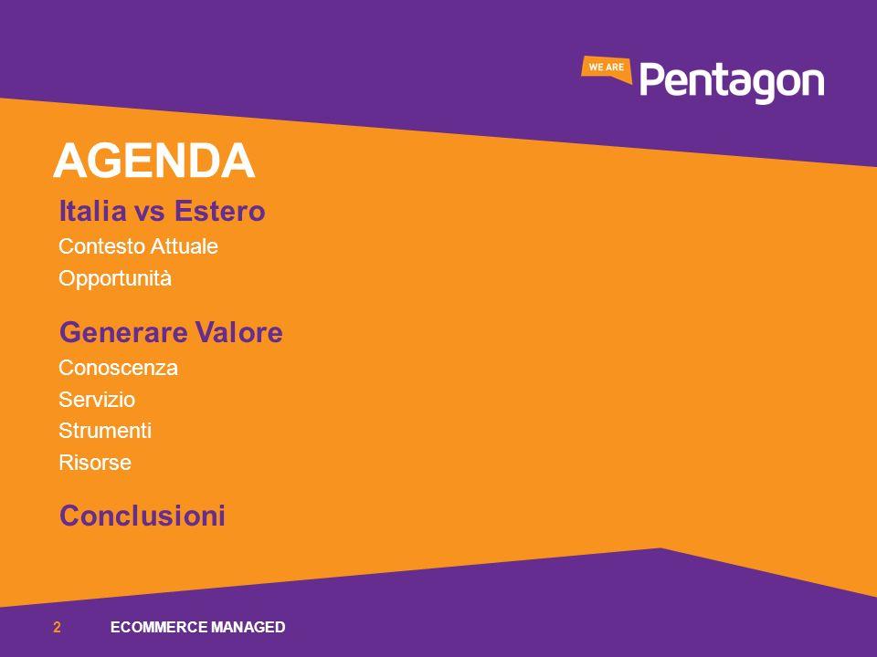 AGENDA ECOMMERCE MANAGED2 Italia vs Estero Contesto Attuale Opportunità Generare Valore Conoscenza Servizio Strumenti Risorse Conclusioni