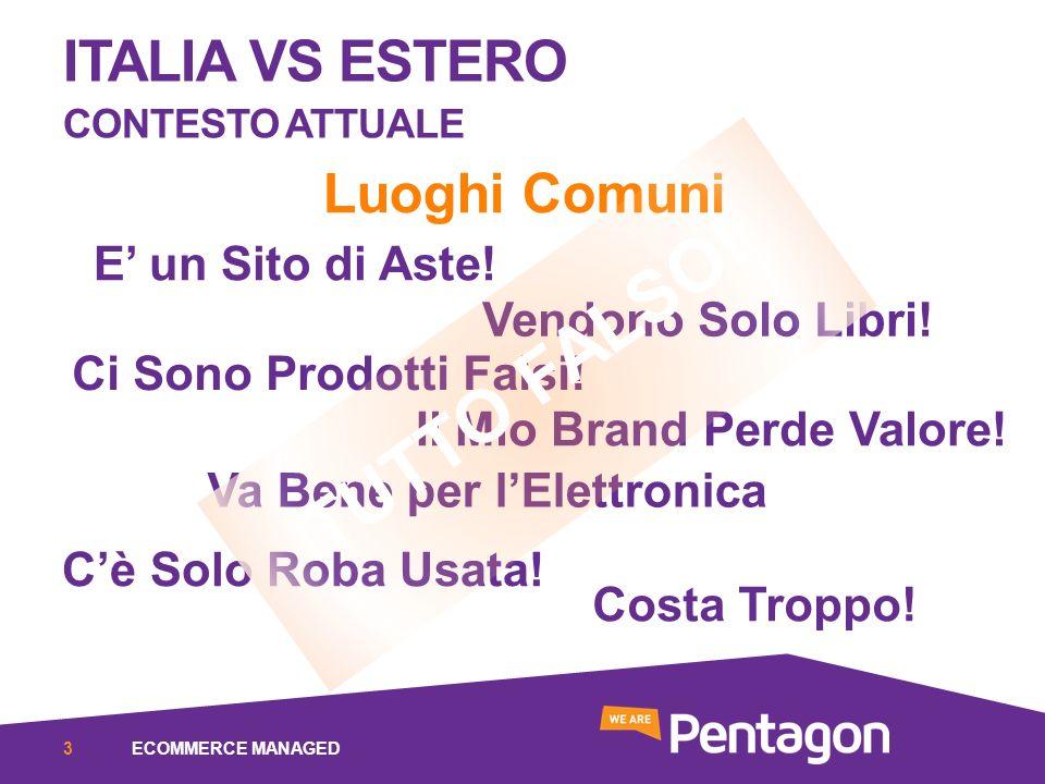 ITALIA VS ESTERO CONTESTO ATTUALE Luoghi Comuni ECOMMERCE MANAGED3 E un Sito di Aste! Vendono Solo Libri! Va Bene per lElettronica Ci Sono Prodotti Fa