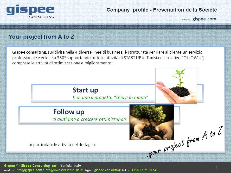 5 Gispee ® - Gispee Consulting sarl Tunisia – Italy mail to: info@gispee.com / info@investireintunisia.it skype: gispee.consulting tel tn: +216.27 71 50 54 www.
