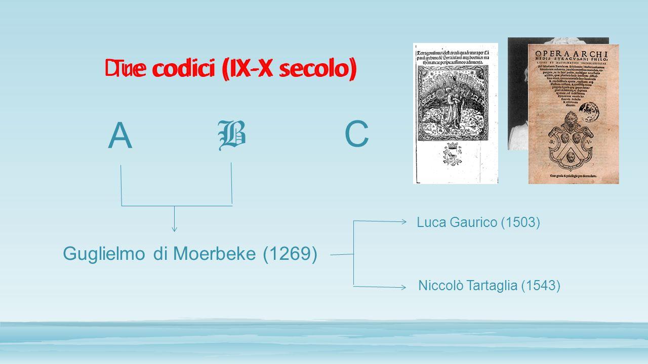 Tre codici (IX-X secolo) A B C Guglielmo di Moerbeke (1269) Due codici (IX-X secolo) Luca Gaurico (1503) Niccolò Tartaglia (1543)