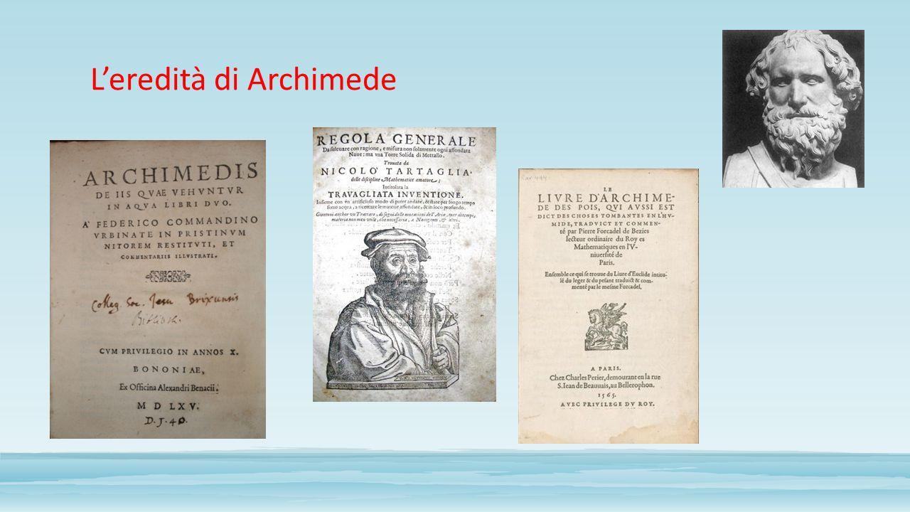 Leredità di Archimede