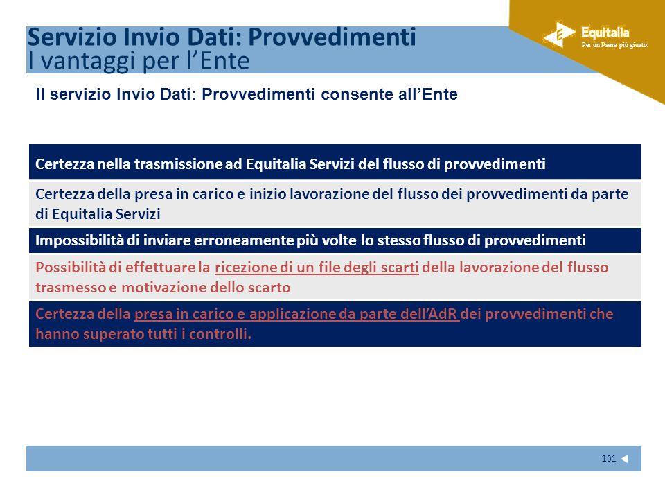 Fare clic per modificare lo stile del sottotitolo dello schema Per un Paese più giusto. 101 Il servizio Invio Dati: Provvedimenti consente allEnte Ser