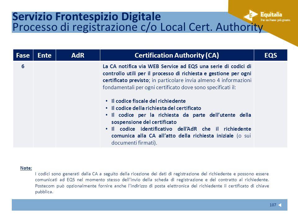 Fare clic per modificare lo stile del sottotitolo dello schema Per un Paese più giusto. 107 FaseEnteAdRCertification Authority (CA)EQS 6La CA notifica