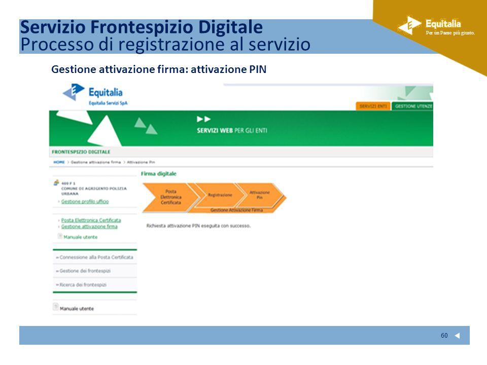 Fare clic per modificare lo stile del sottotitolo dello schema Per un Paese più giusto. 60 Gestione attivazione firma: attivazione PIN Servizio Fronte