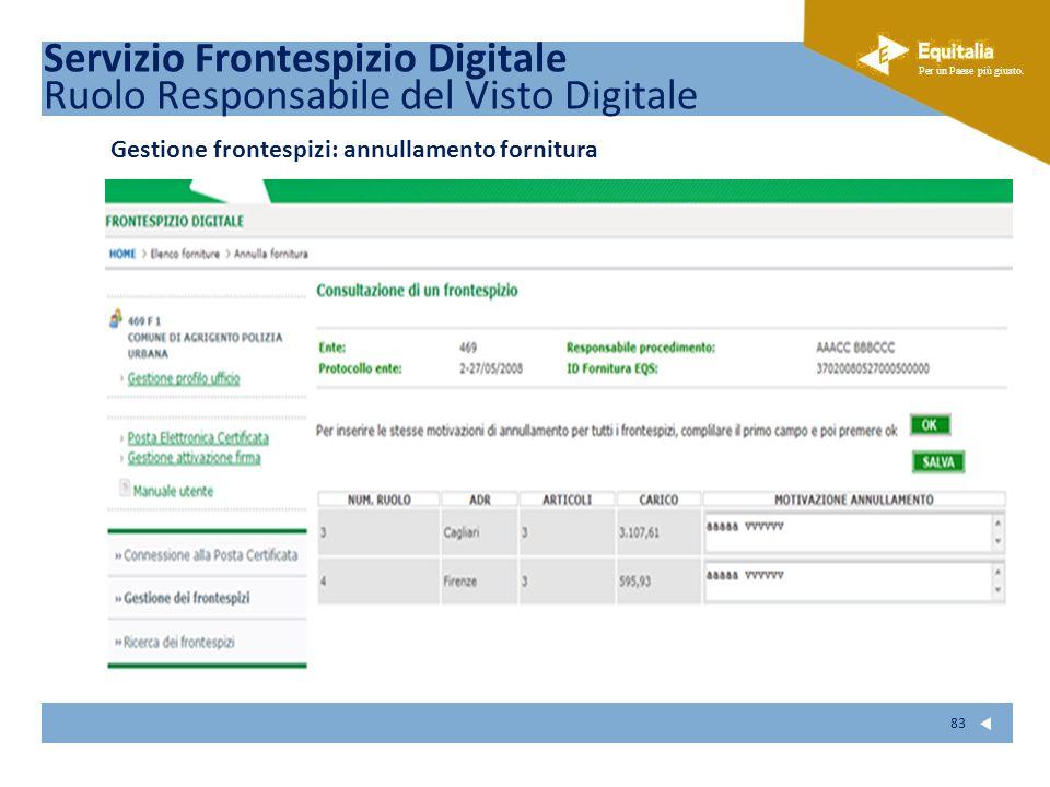 Fare clic per modificare lo stile del sottotitolo dello schema Per un Paese più giusto. 83 Servizio Frontespizio Digitale Ruolo Responsabile del Visto