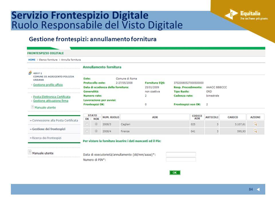 Fare clic per modificare lo stile del sottotitolo dello schema Per un Paese più giusto. 84 Servizio Frontespizio Digitale Ruolo Responsabile del Visto