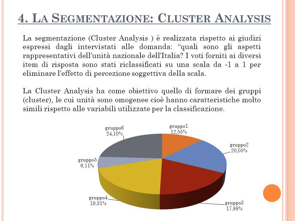 4. L A S EGMENTAZIONE : C LUSTER A NALYSIS La segmentazione (Cluster Analysis ) è realizzata rispetto ai giudizi espressi dagli intervistati alle doma