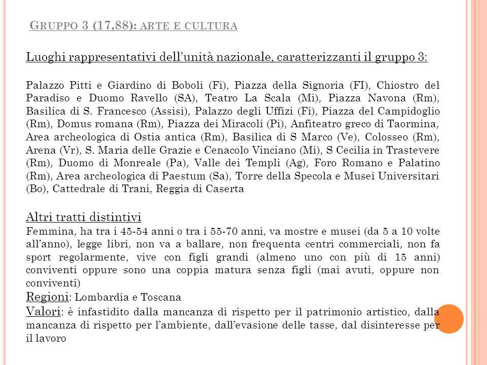 Luoghi rappresentativi dellunità nazionale, caratterizzanti il gruppo 3: Palazzo Pitti e Giardino di Boboli (Fi), Piazza della Signoria (FI), Chiostro