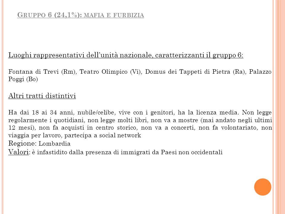 Luoghi rappresentativi dellunità nazionale, caratterizzanti il gruppo 6: Fontana di Trevi (Rm), Teatro Olimpico (Vi), Domus dei Tappeti di Pietra (Ra)
