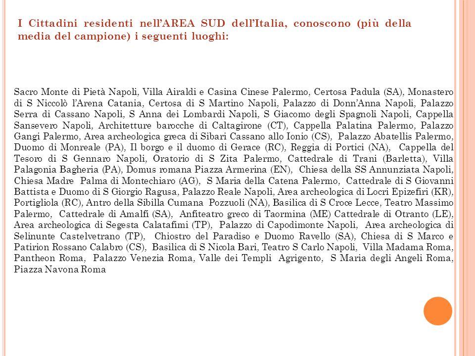 I Cittadini residenti nellAREA SUD dellItalia, conoscono (più della media del campione) i seguenti luoghi: Sacro Monte di Pietà Napoli, Villa Airaldi
