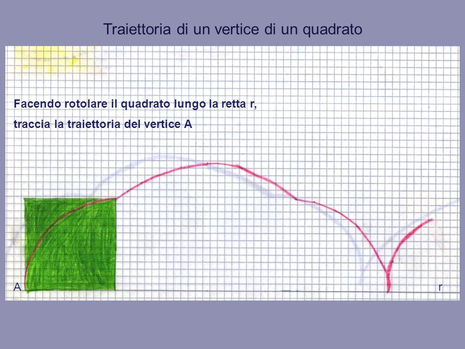 Traiettoria di un vertice di un quadrato Facendo rotolare il quadrato lungo la retta r, traccia la traiettoria del vertice A Ar