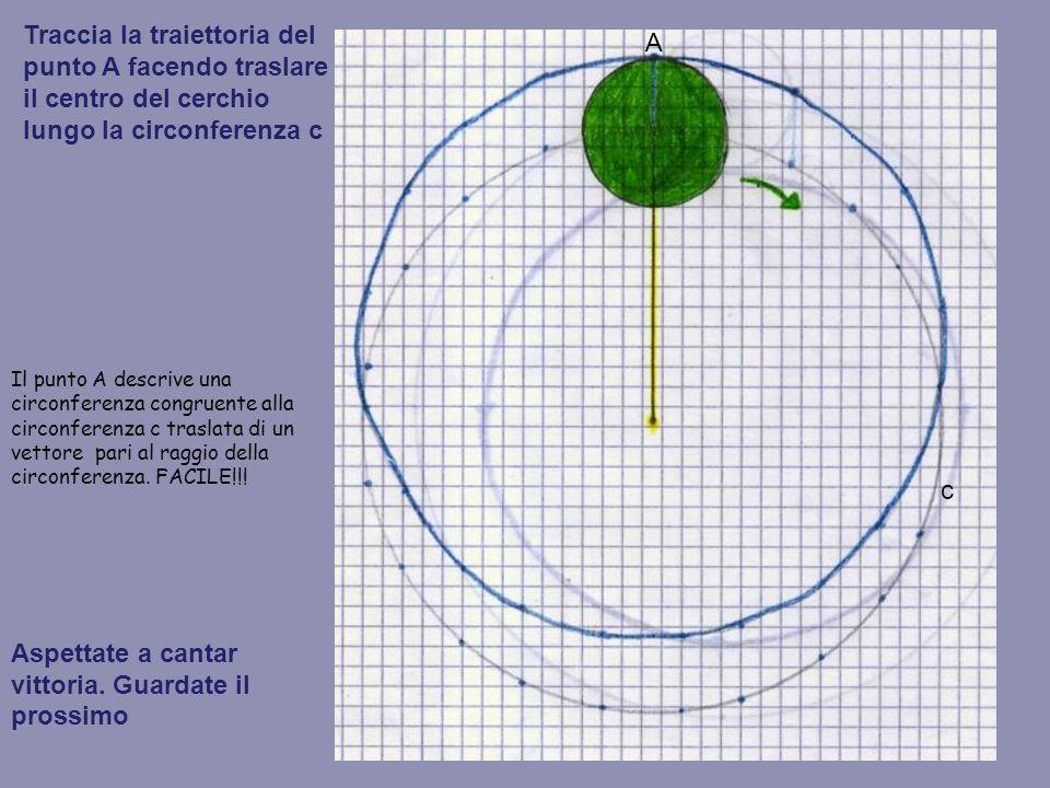 Traccia la traiettoria del punto A facendo traslare il centro del cerchio lungo la circonferenza c A c Il punto A descrive una circonferenza congruente alla circonferenza c traslata di un vettore pari al raggio della circonferenza.