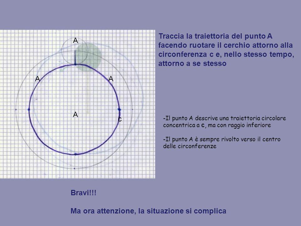 A Traccia la traiettoria del punto A facendo ruotare il cerchio attorno alla circonferenza c e, nello stesso tempo, attorno a se stesso c A A A -Il punto A descrive una traiettoria circolare concentrica a c, ma con raggio inferiore -Il punto A è sempre rivolto verso il centro delle circonferenze Bravi!!.