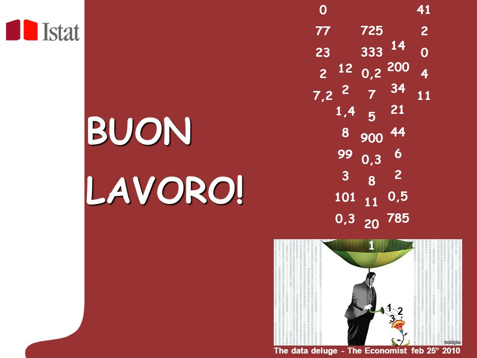 BUON LAVORO! 12 2 1,4 8 99 3 101 0,3 725 333 0,2 7 5 900 0,3 8 11 20 1 44 6 2 0,5 785 41 2 0 4 11 14 200 34 21 0 77 23 2 7,2 The data deluge - The Eco