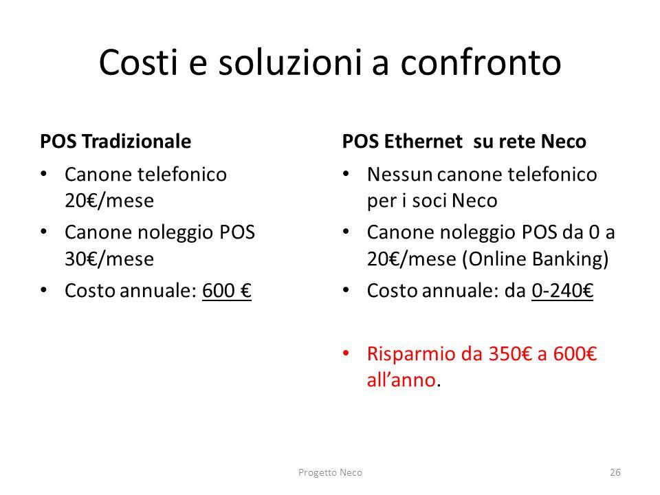 Costi e soluzioni a confronto POS Tradizionale Canone telefonico 20/mese Canone noleggio POS 30/mese Costo annuale: 600 POS Ethernet su rete Neco Ness