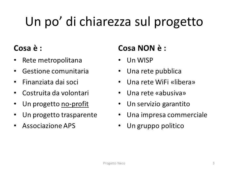 Un po di chiarezza sul progetto Cosa è : Rete metropolitana Gestione comunitaria Finanziata dai soci Costruita da volontari Un progetto no-profit Un p