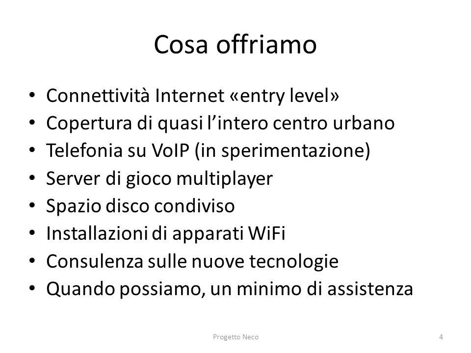 Cosa offriamo Connettività Internet «entry level» Copertura di quasi lintero centro urbano Telefonia su VoIP (in sperimentazione) Server di gioco mult