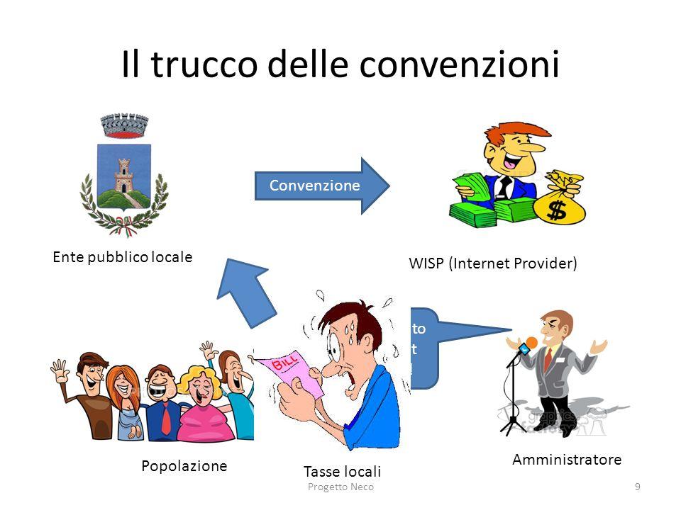 Il trucco delle convenzioni Progetto Neco9 WISP (Internet Provider) Ente pubblico locale Convenzione Popolazione Amministratore Vi ho dato Internet gr