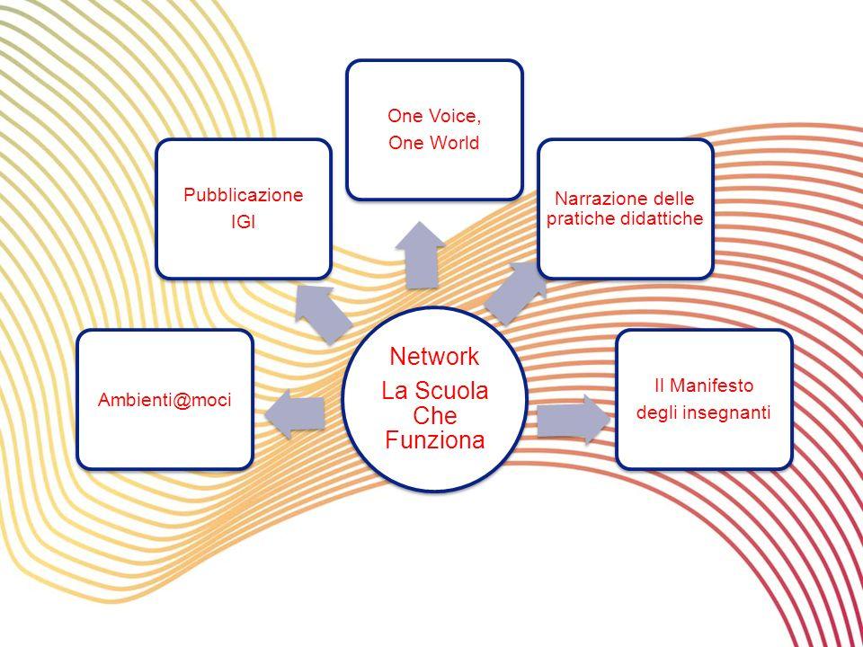 PlanBuild Network La Scuola Che Funziona Ambienti@moci Pubblicazione IGI One Voice, One World Narrazione delle pratiche didattiche Il Manifesto degli insegnanti
