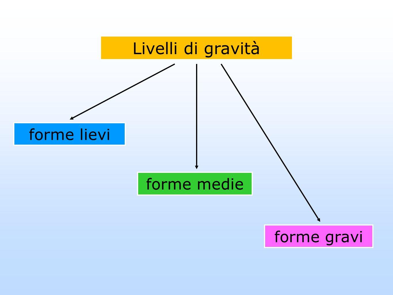 Livelli di gravità forme lievi forme medie forme gravi
