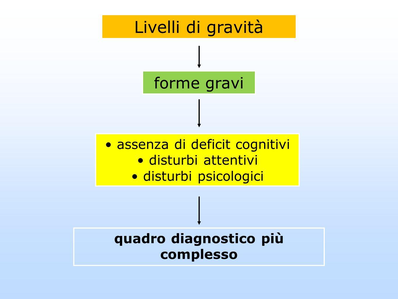 Livelli di gravità forme gravi assenza di deficit cognitivi disturbi attentivi disturbi psicologici quadro diagnostico più complesso