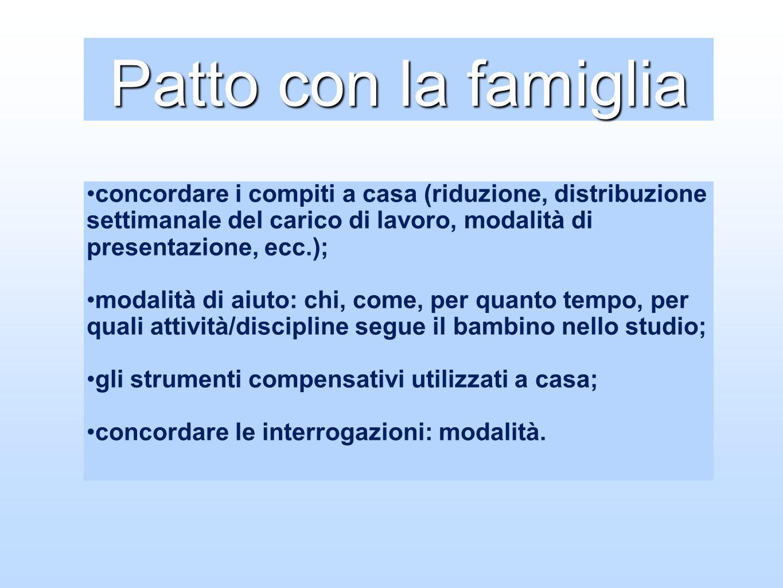 Patto con la famiglia concordare i compiti a casa (riduzione, distribuzione settimanale del carico di lavoro, modalità di presentazione, ecc.); modali