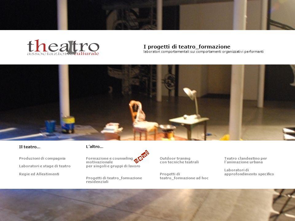 I progetti di teatro_formazione laboratori comportamentali sui comportamenti organizzativi performanti Outdoor traning con tecniche teatrali Progetti