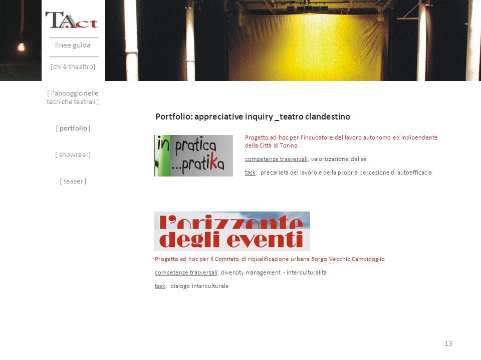 linee guida Progetto ad hoc per lincubatore del lavoro autonomo ed indipendente della Città di Torino competenze trasversali: valorizzazione del sé ta
