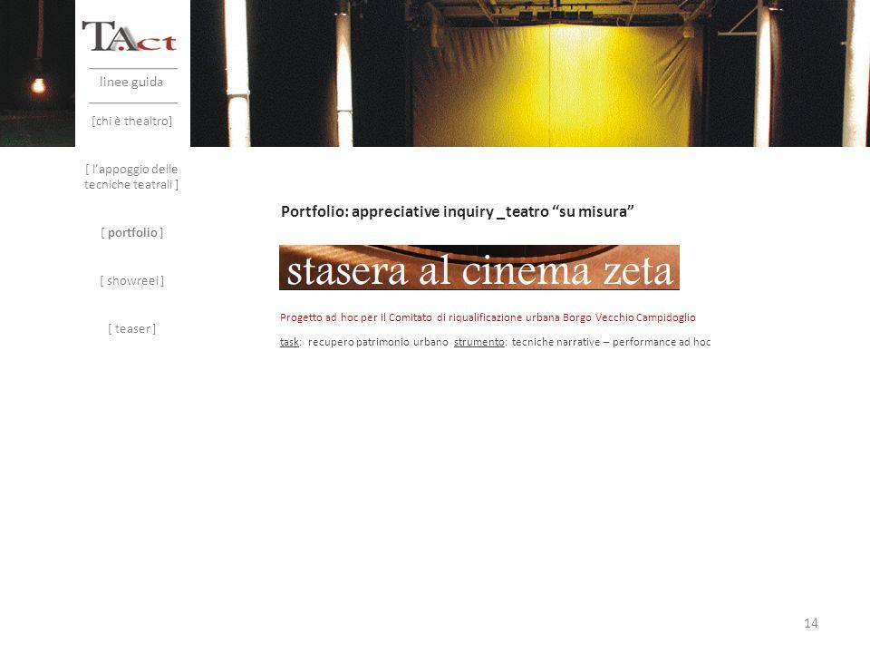 linee guida Portfolio: appreciative inquiry _teatro su misura Progetto ad hoc per il Comitato di riqualificazione urbana Borgo Vecchio Campidoglio tas