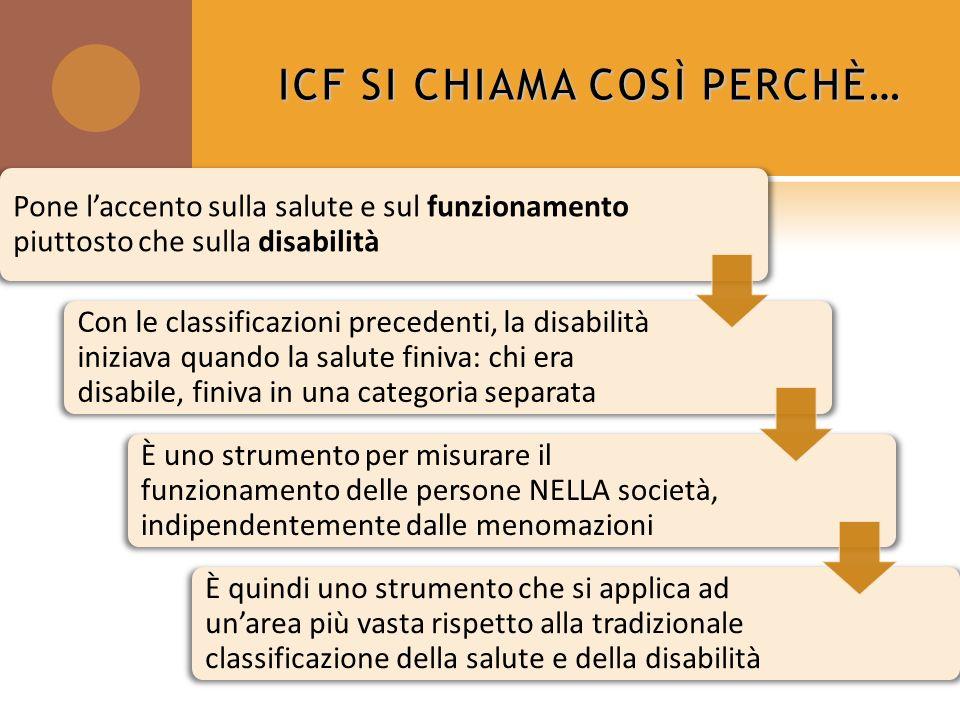 ICF SI CHIAMA COSÌ PERCHÈ… Pone laccento sulla salute e sul funzionamento piuttosto che sulla disabilità Con le classificazioni precedenti, la disabil